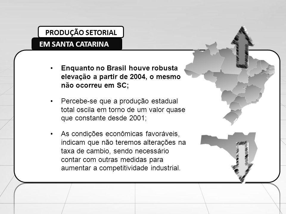 PRODUÇÃO SETORIAL EM SANTA CATARINA