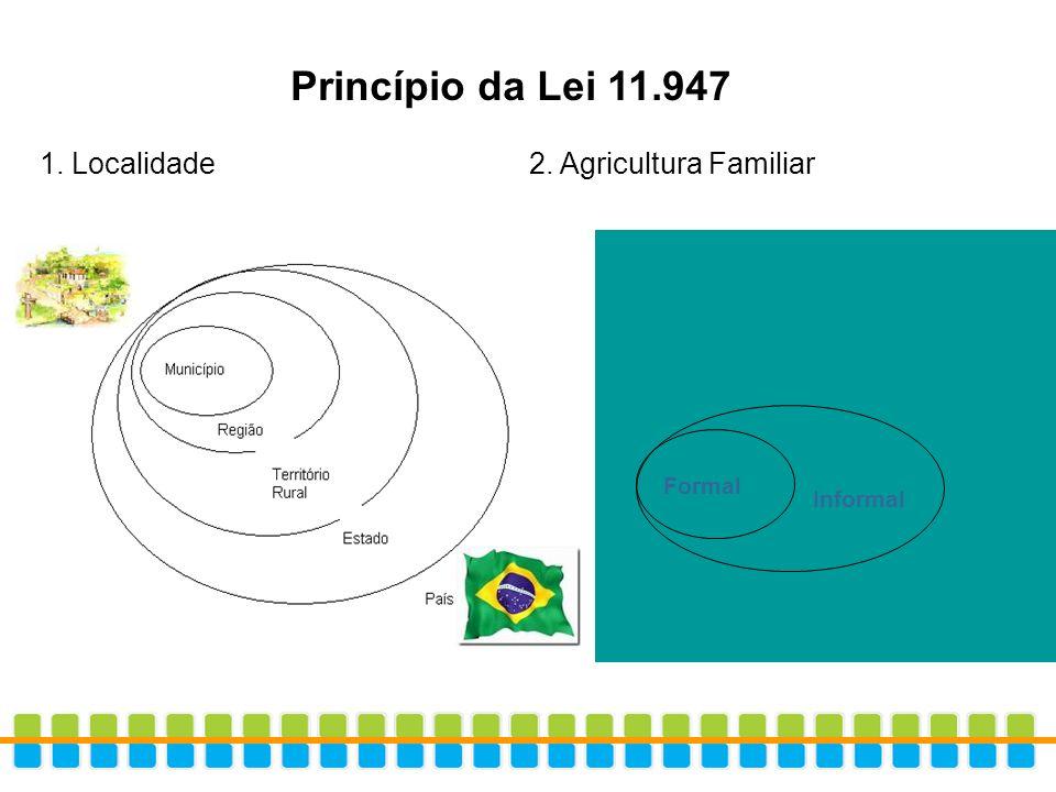 Princípio da Lei 11.947 1. Localidade 2. Agricultura Familiar Formal