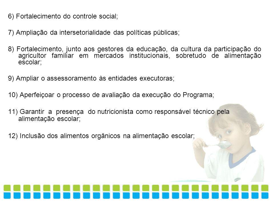 6) Fortalecimento do controle social;