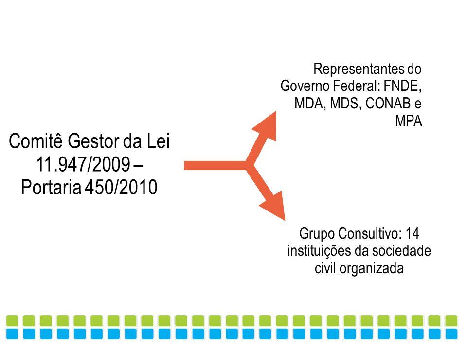 Comitê Gestor da Lei 11.947/2009 – Portaria 450/2010