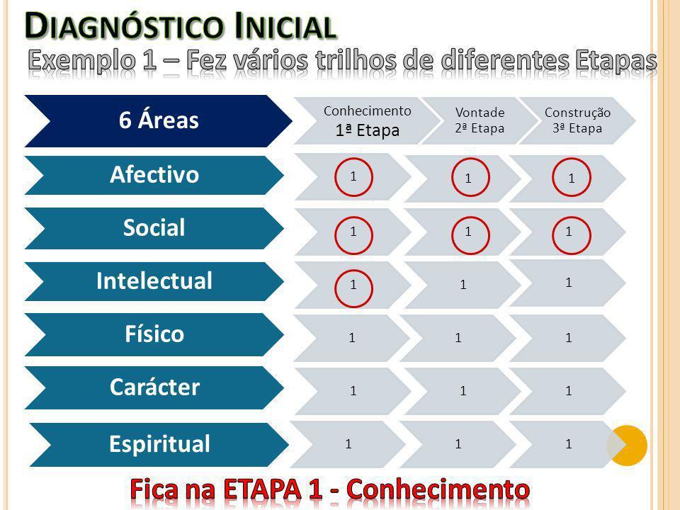 Fica na ETAPA 1 - Conhecimento