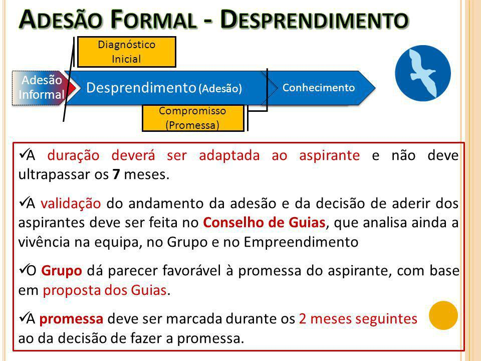 Adesão Formal - Desprendimento