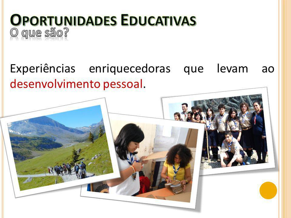 Oportunidades Educativas