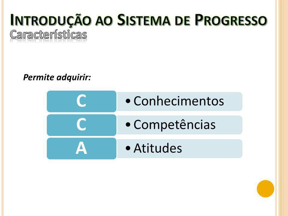 C A Introdução ao Sistema de Progresso Conhecimentos Competências