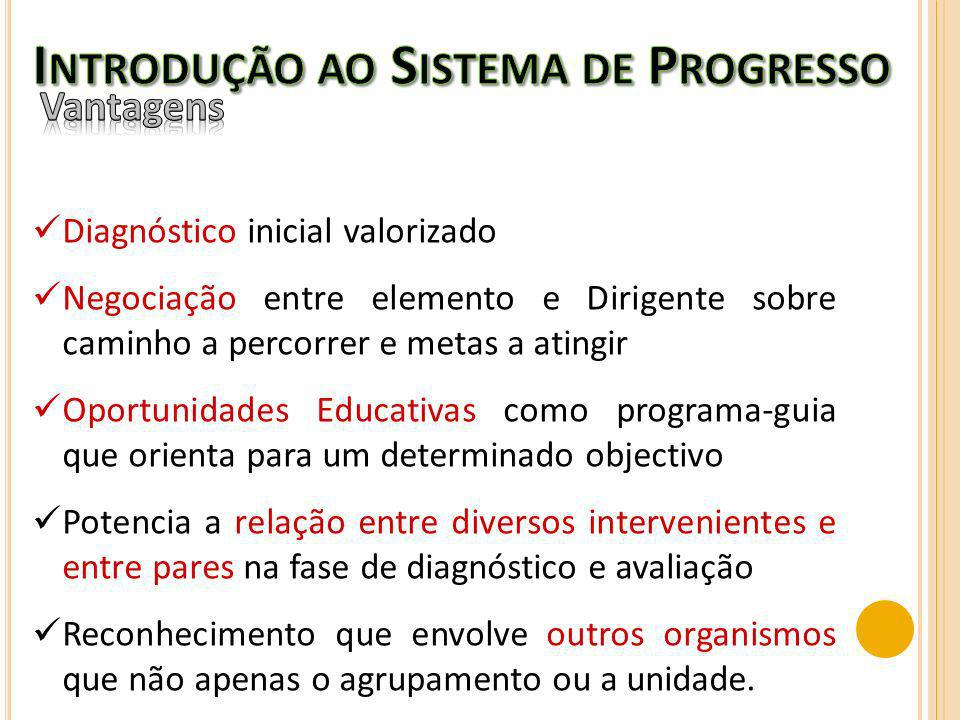 Introdução ao Sistema de Progresso