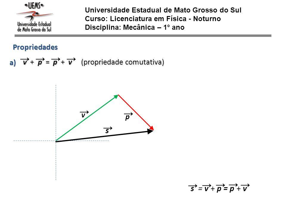 s s = v + p = p + v Propriedades a)