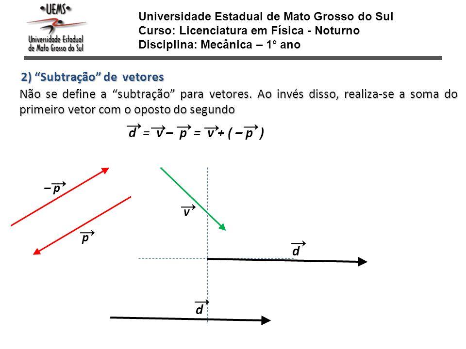d = v – p = v + ( – p ) d d 2) Subtração de vetores
