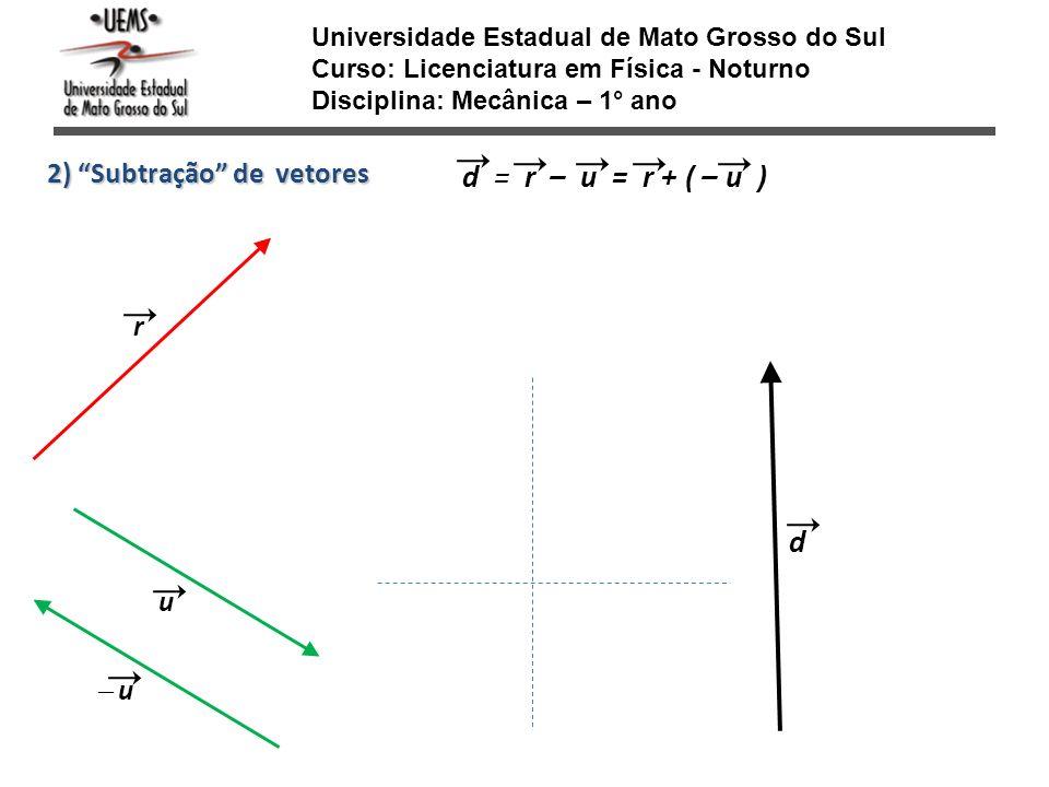 d = r – u = r + ( – u ) d 2) Subtração de vetores r u  u