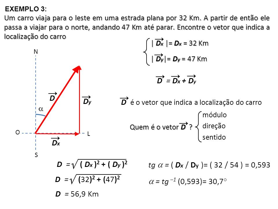  D = Dx + Dy D Dy D é o vetor que indica a localização do carro Dx