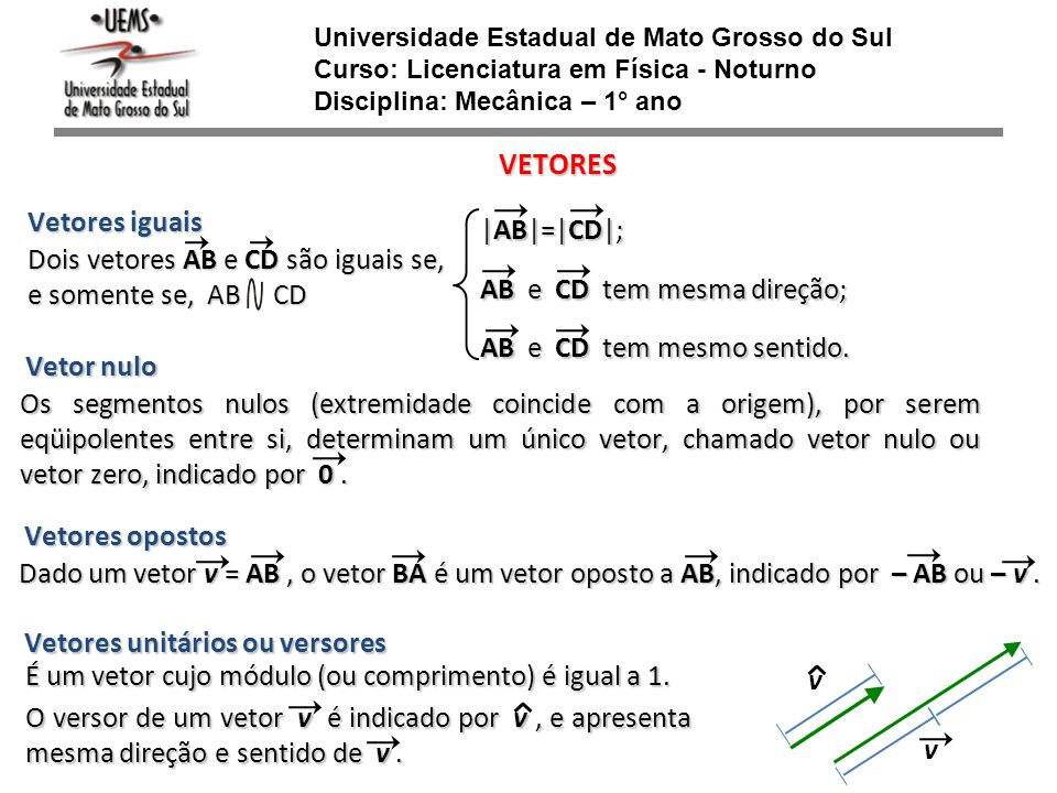 VETORES Vetores iguais |AB|=|CD|;