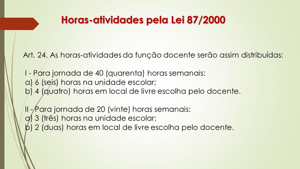 Horas-atividades pela Lei 87/2000