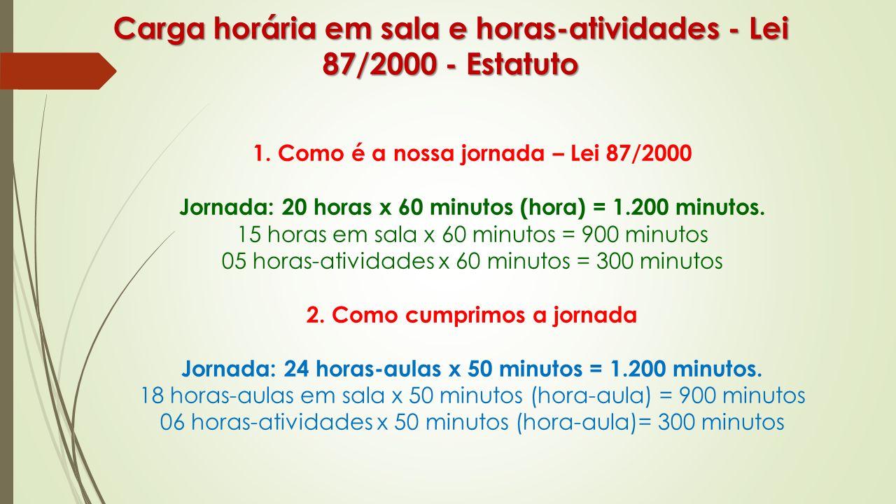 Carga horária em sala e horas-atividades - Lei 87/2000 - Estatuto