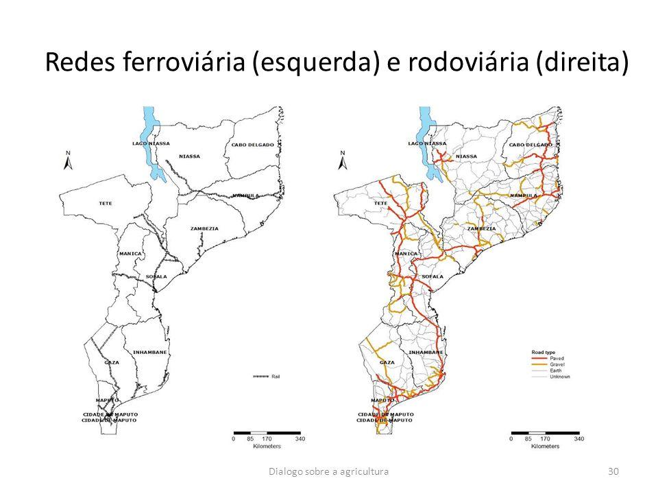 Redes ferroviária (esquerda) e rodoviária (direita)