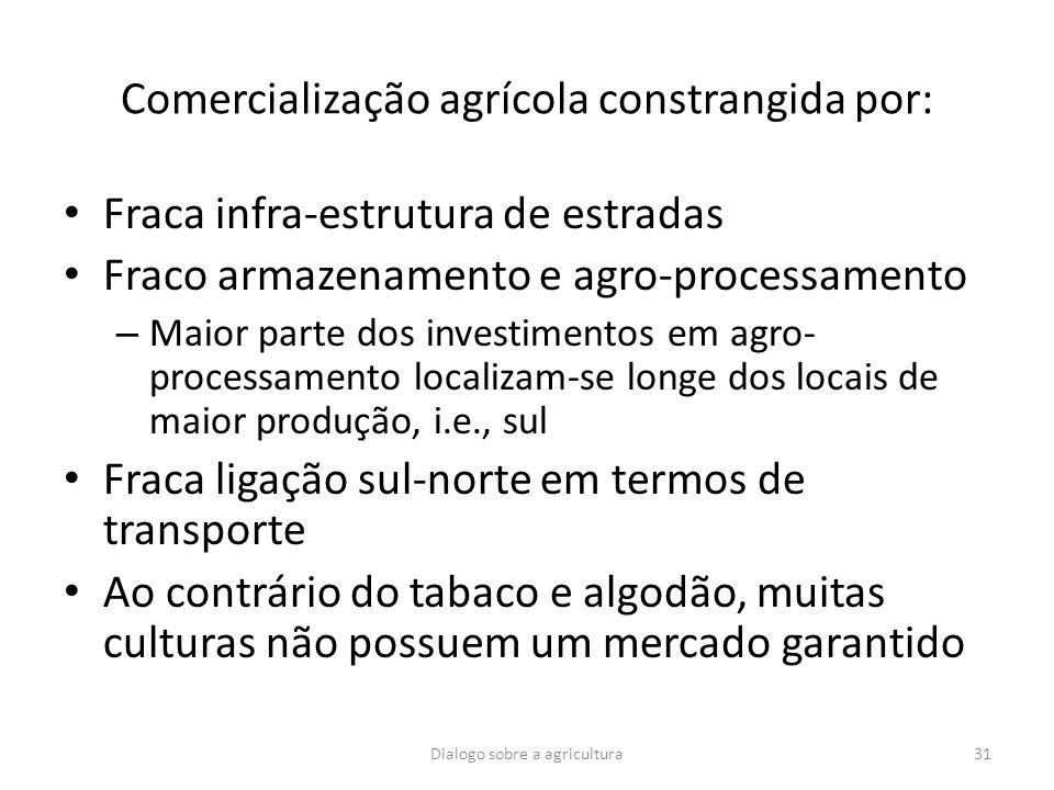 Comercialização agrícola constrangida por: