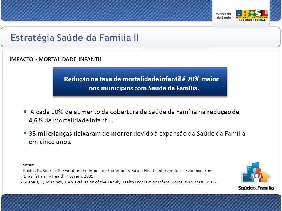 Estratégia Saúde da Família II