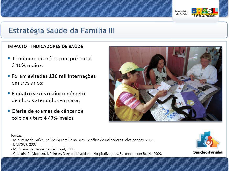 Estratégia Saúde da Família III