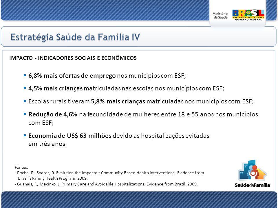 Estratégia Saúde da Família IV