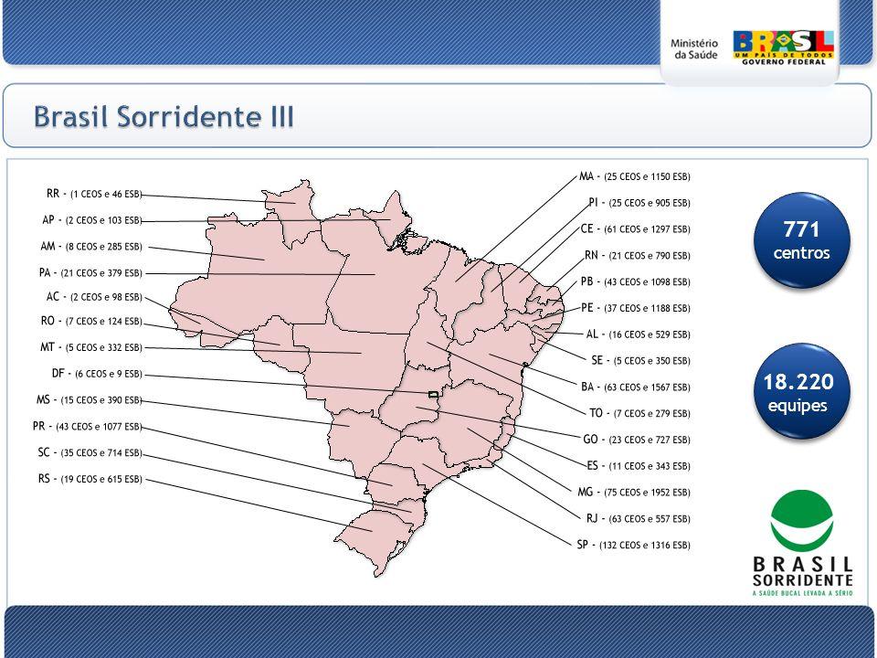 Brasil Sorridente III 771 centros 18.220 equipes