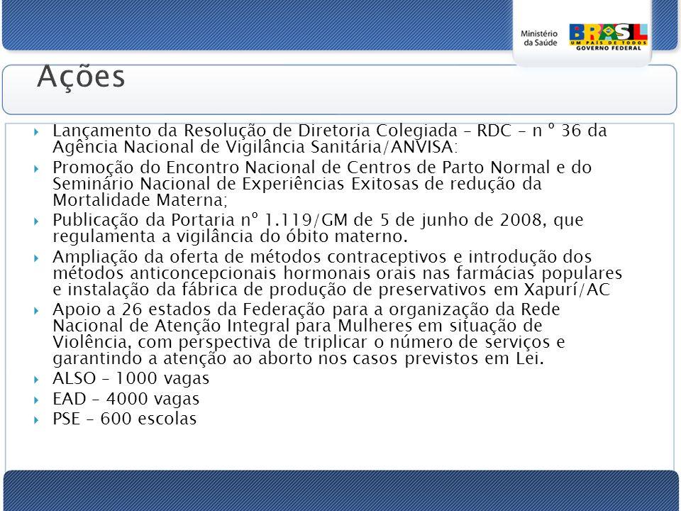 Ações Lançamento da Resolução de Diretoria Colegiada – RDC – n º 36 da Agência Nacional de Vigilância Sanitária/ANVISA: