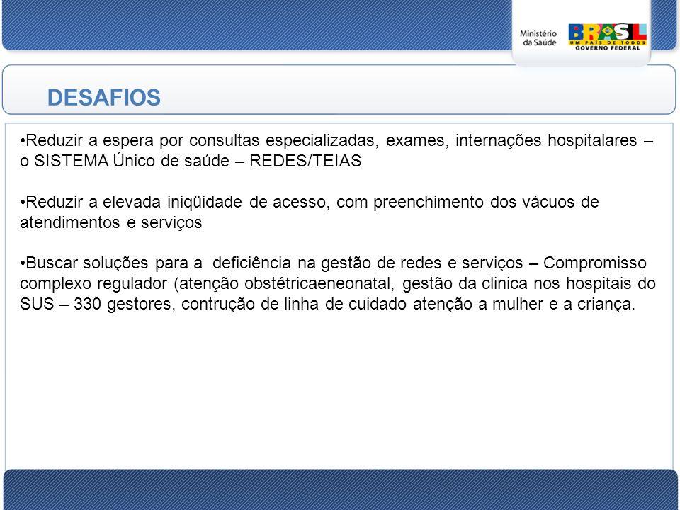 DESAFIOS Reduzir a espera por consultas especializadas, exames, internações hospitalares – o SISTEMA Único de saúde – REDES/TEIAS.