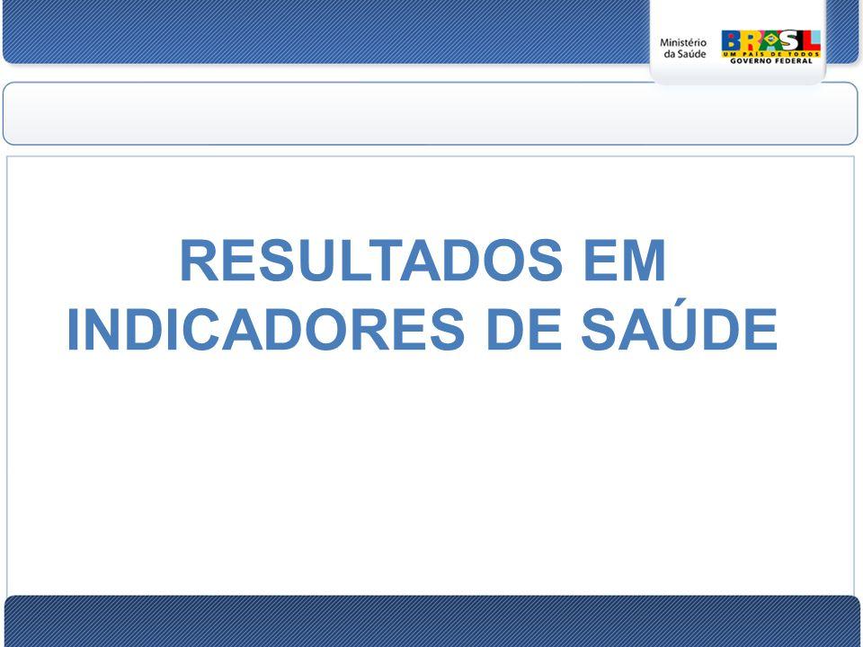 RESULTADOS EM INDICADORES DE SAÚDE
