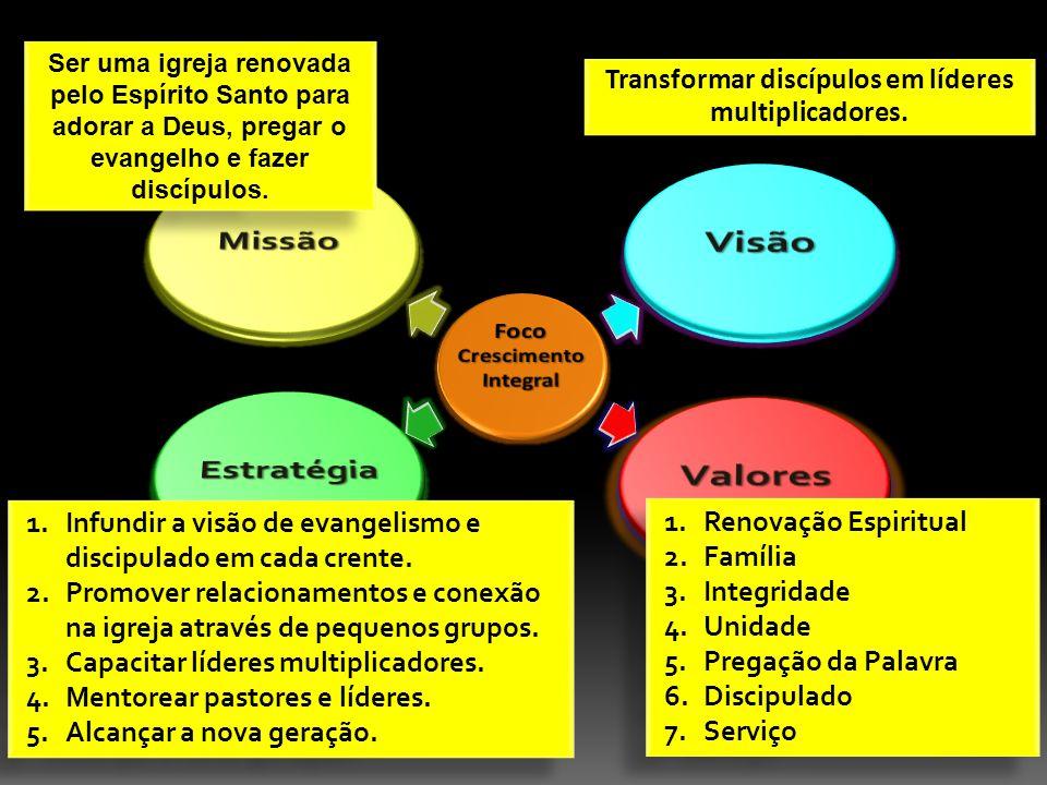Transformar discípulos em líderes multiplicadores.