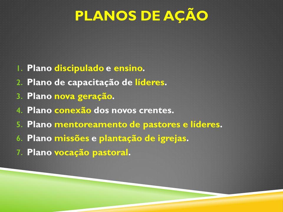 planoS de ação Plano discipulado e ensino.