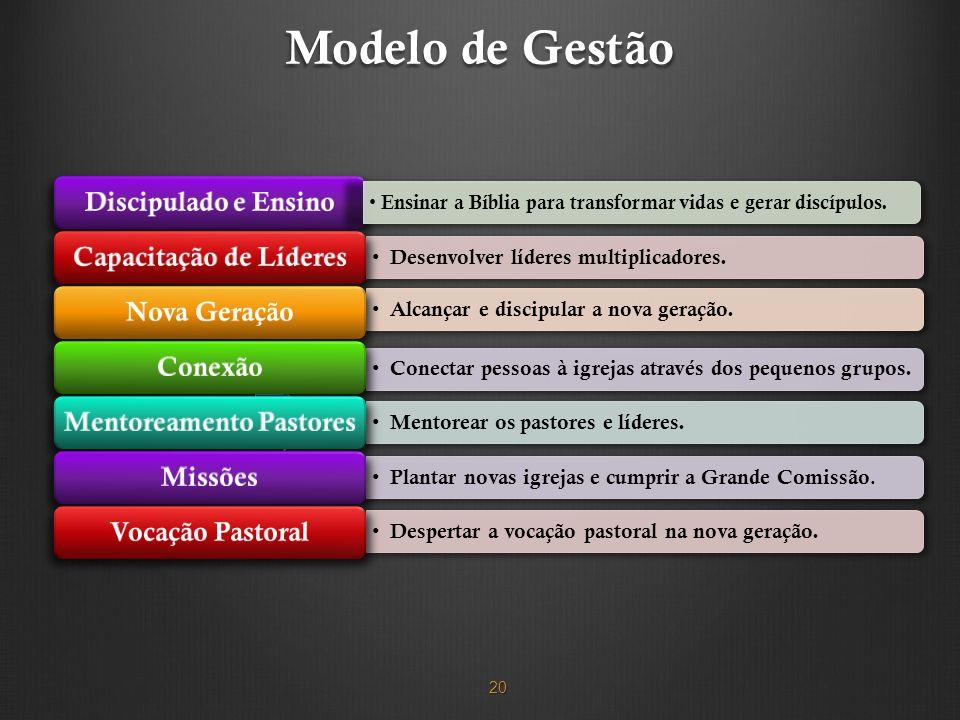 Capacitação de Líderes Mentoreamento Pastores