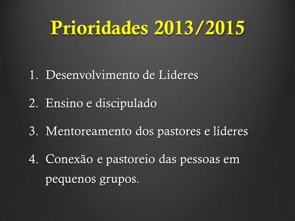 Prioridades 2013/2015 Desenvolvimento de Líderes Ensino e discipulado