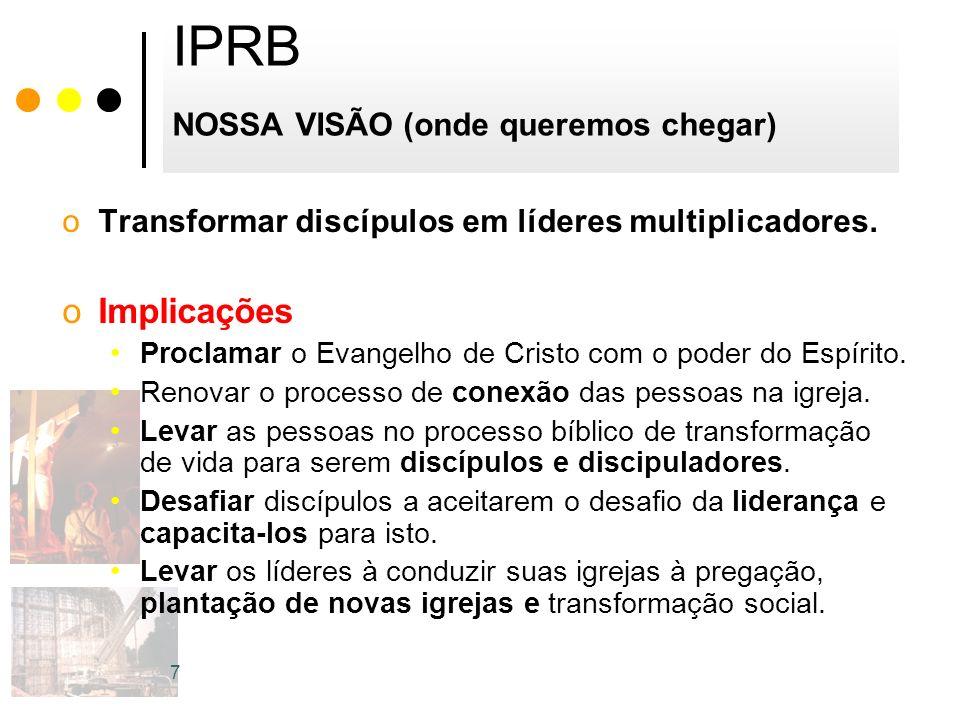 IPRB NOSSA VISÃO (onde queremos chegar)