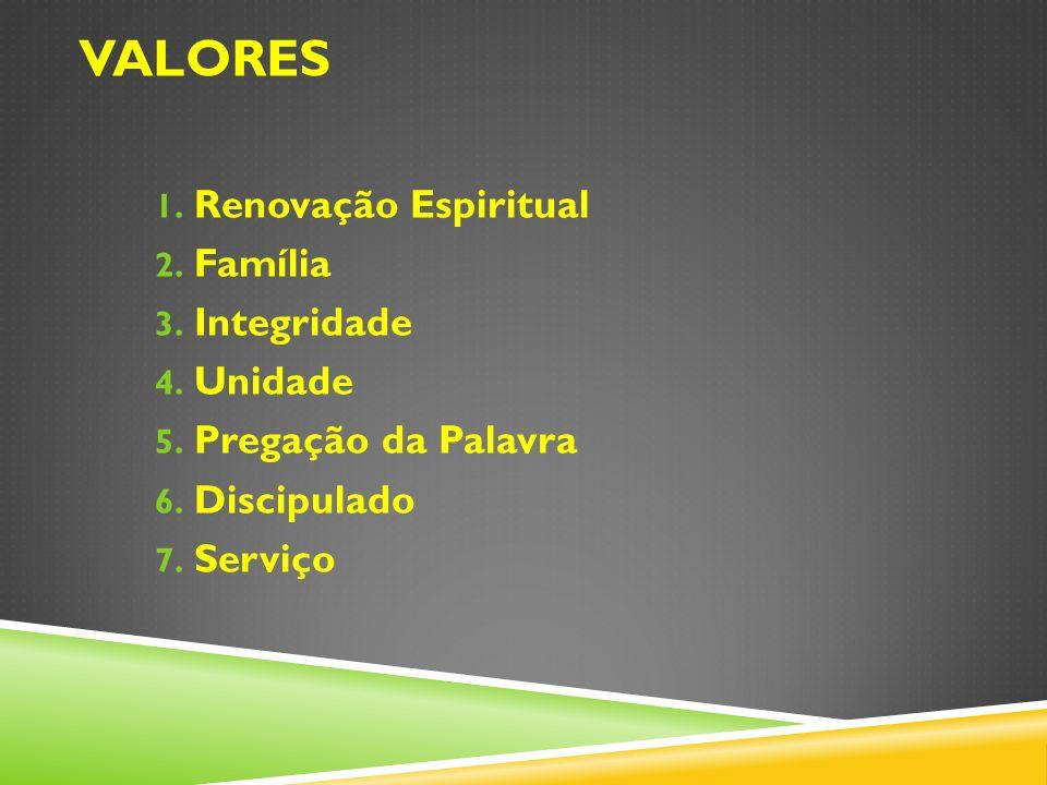 valores Renovação Espiritual Família Integridade Unidade