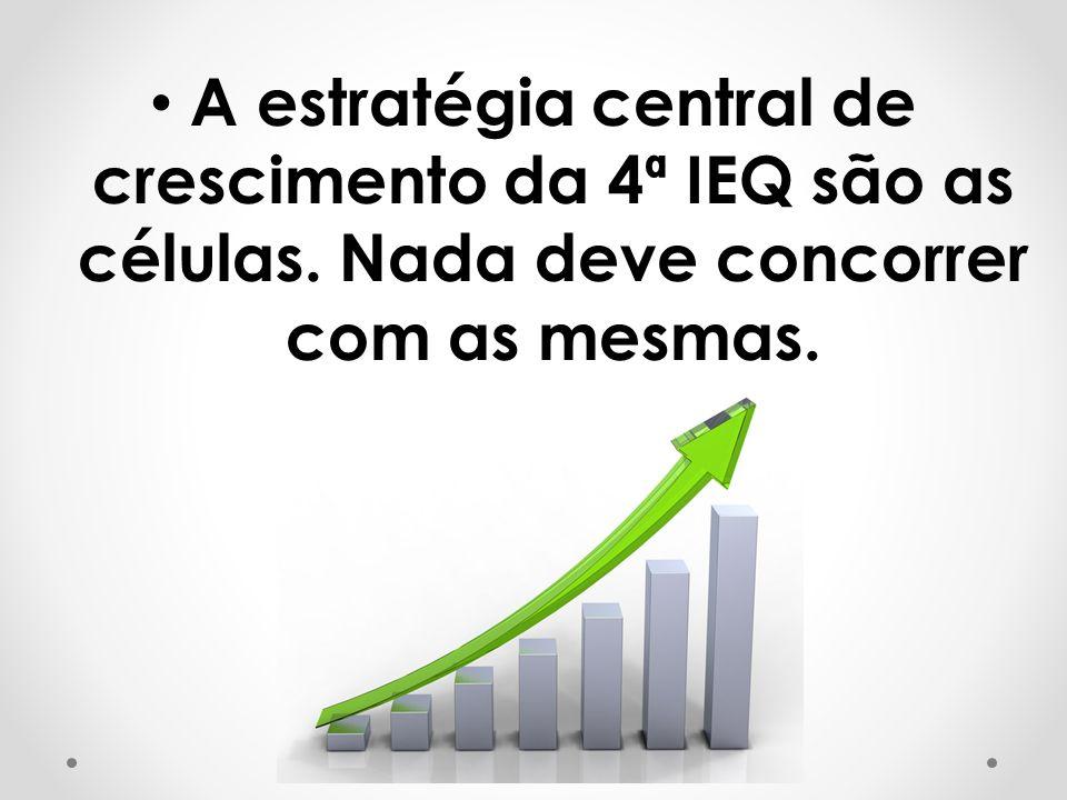 A estratégia central de crescimento da 4ª IEQ são as células