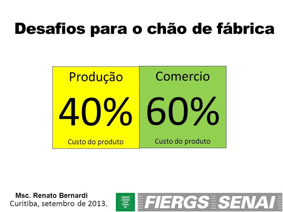 40% 60% Desafios para o chão de fábrica Produção Comercio
