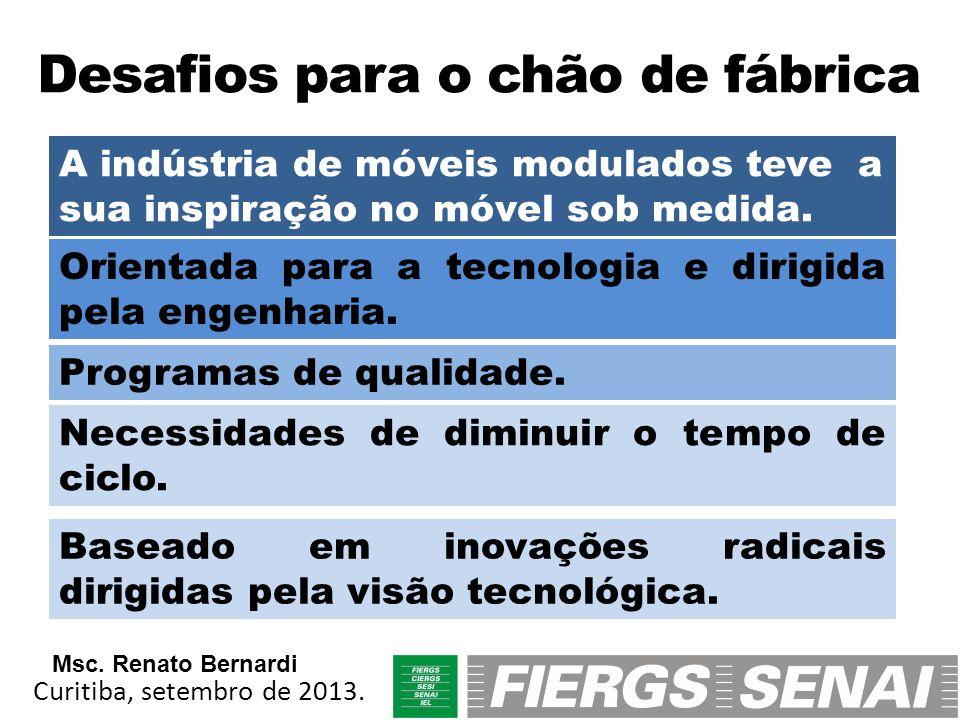 Desafios para o chão de fábrica