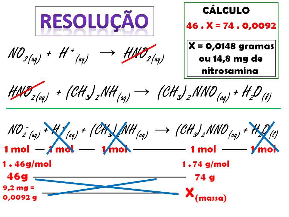 RESOLUÇÃO NO2(aq) + H +(aq) HNO2(aq)