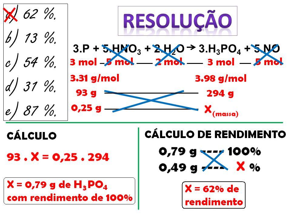 RESOLUÇÃO a) 62 %. b) 13 %. c) 54 %. d) 31 %. e) 87 %.