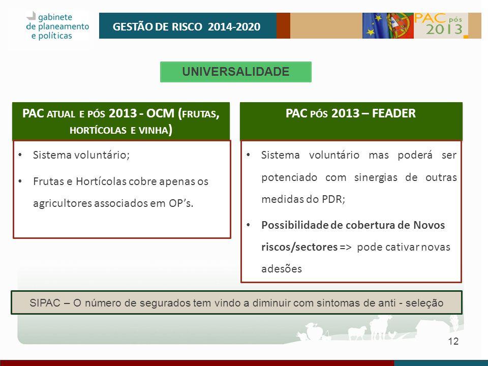 PAC atual e pós 2013 - OCM (frutas, hortícolas e vinha)
