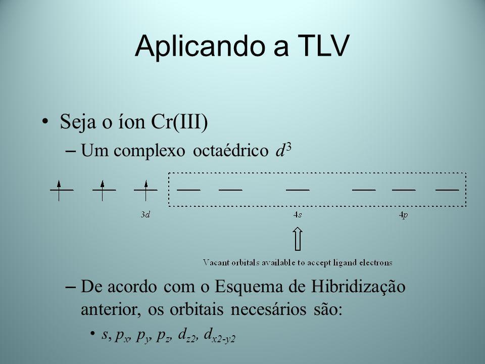 Aplicando a TLV Seja o íon Cr(III) Um complexo octaédrico d3