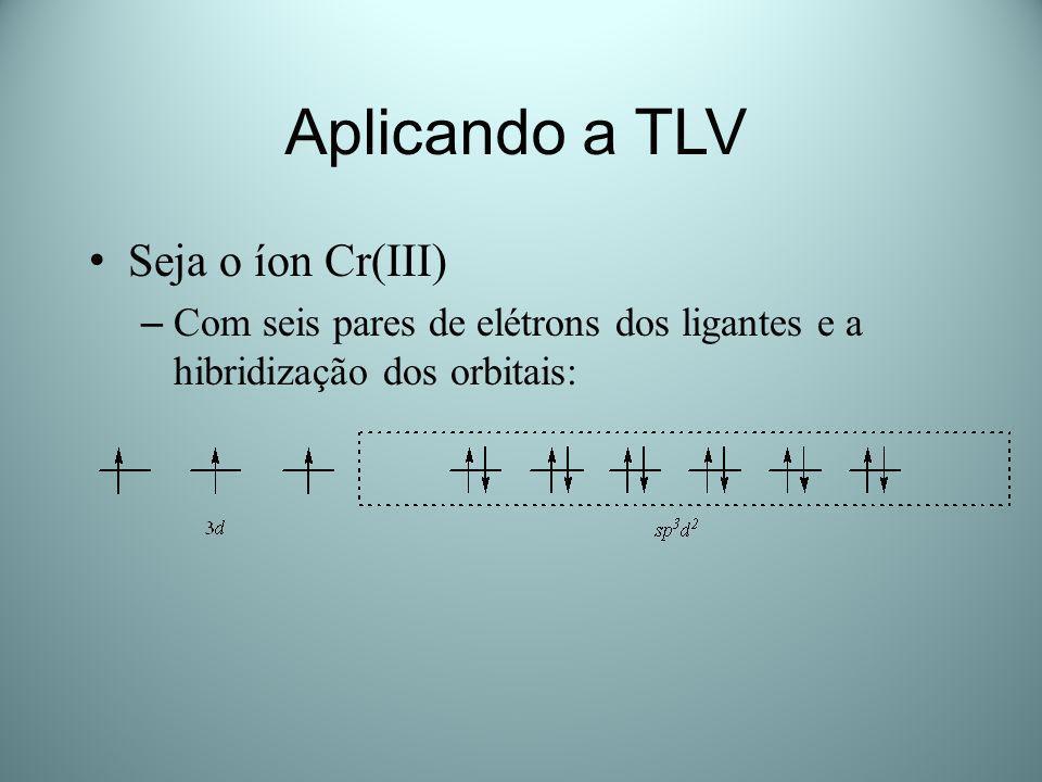 Aplicando a TLV Seja o íon Cr(III)