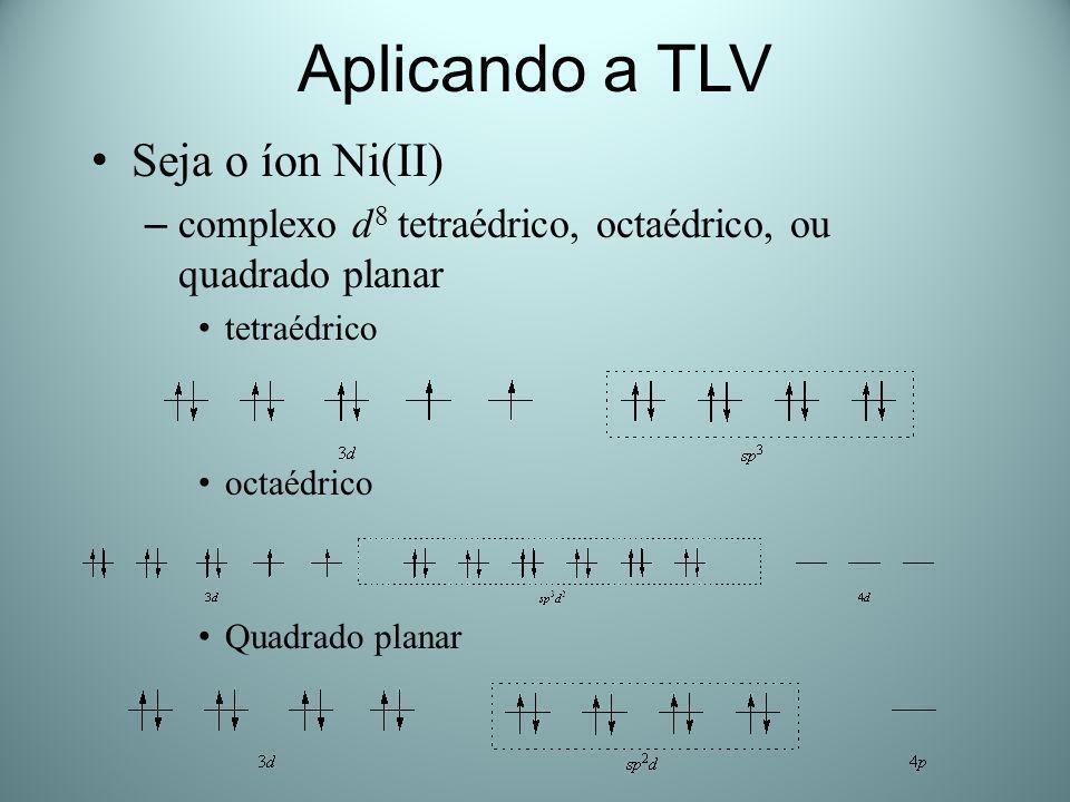 Aplicando a TLV Seja o íon Ni(II)