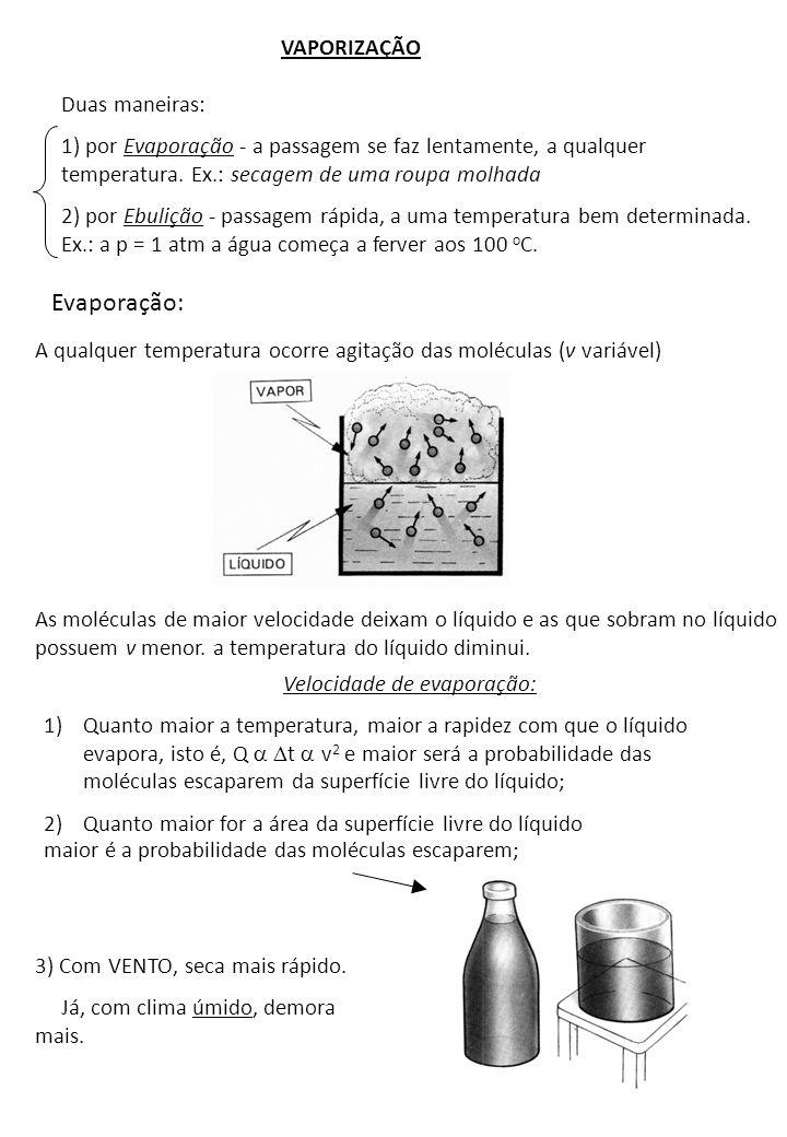 Evaporação: VAPORIZAÇÃO Duas maneiras:
