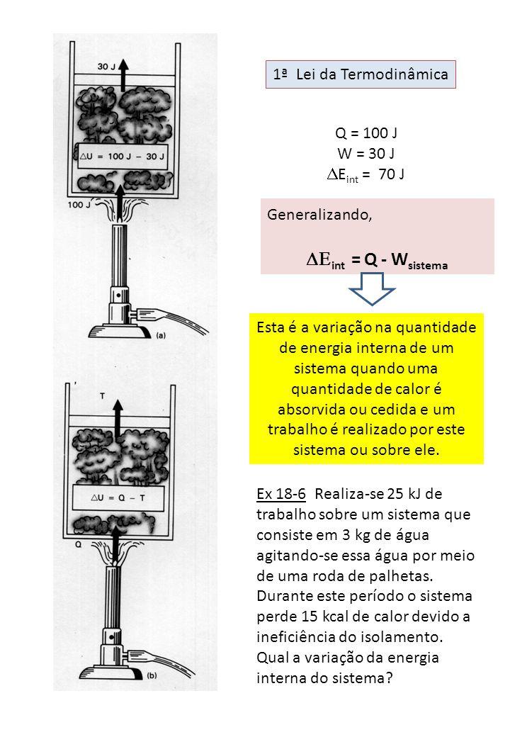DEint = Q - Wsistema 1ª Lei da Termodinâmica Q = 100 J W = 30 J