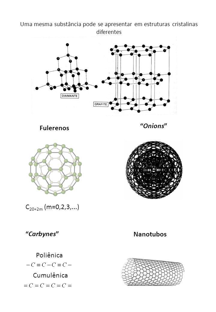 Onions Fulerenos C20+2m (m=0,2,3,...) Carbynes Nanotubos Poliênica
