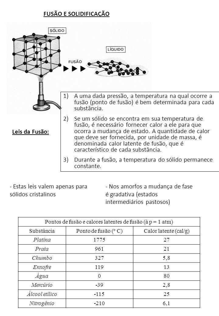Pontos de fusão e calores latentes de fusão (à p = 1 atm)