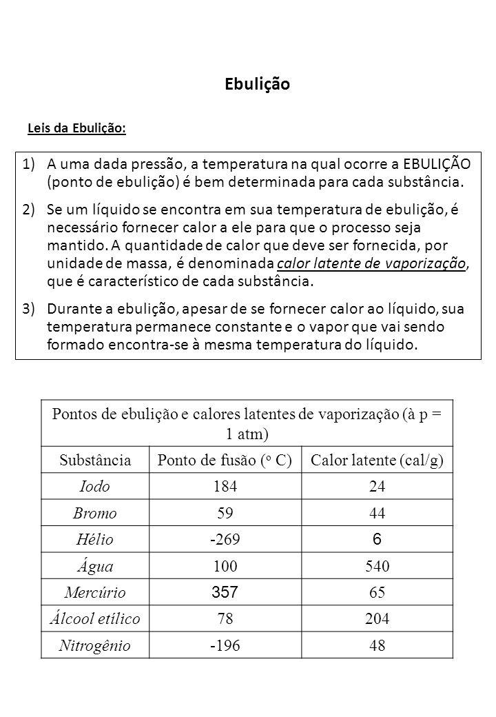 Pontos de ebulição e calores latentes de vaporização (à p = 1 atm)
