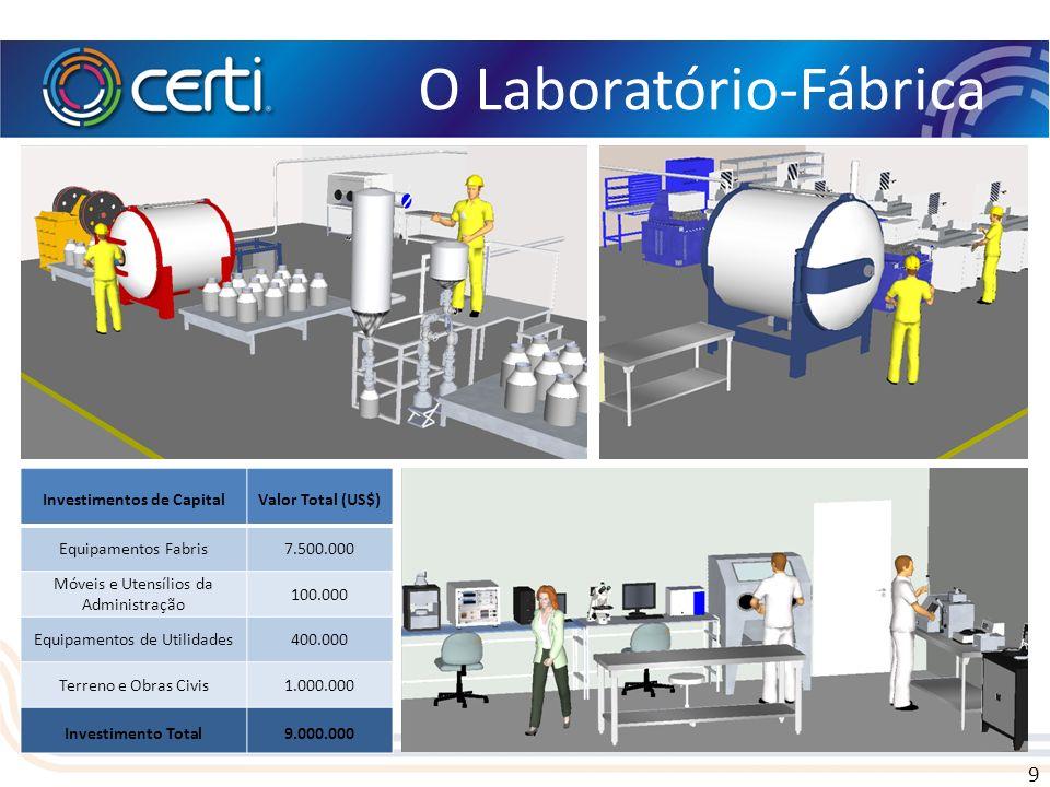 O Laboratório-Fábrica