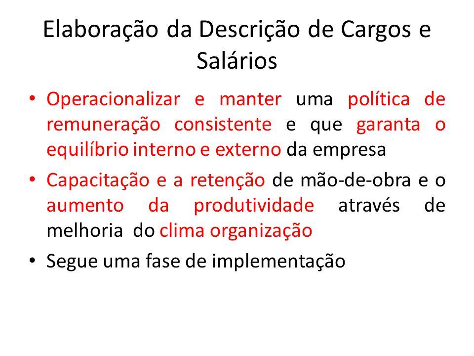 Elaboração da Descrição de Cargos e Salários
