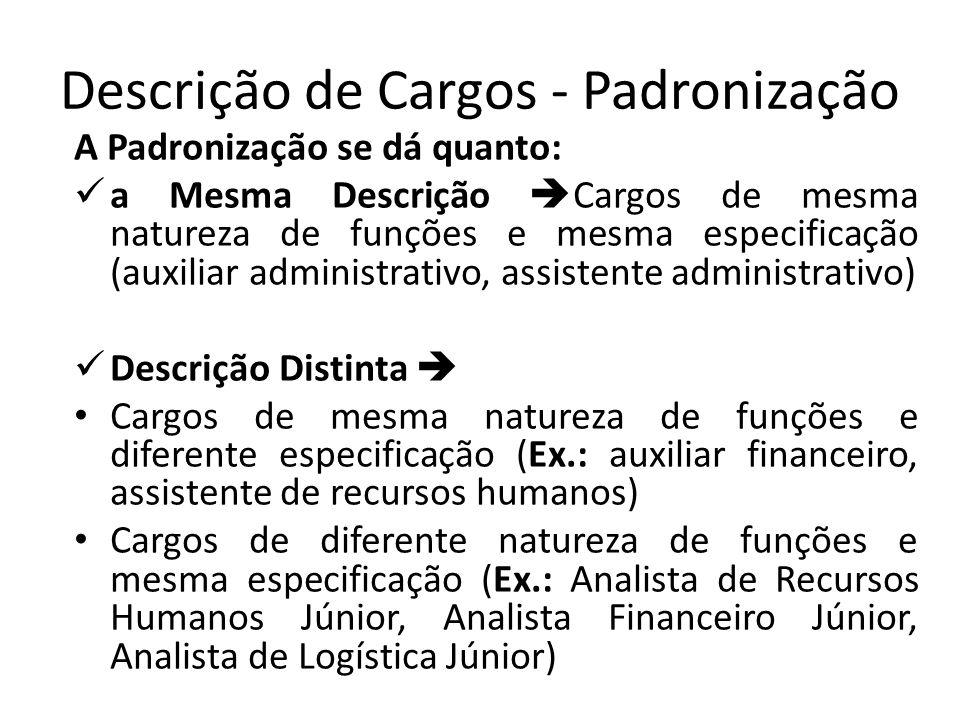 Descrição de Cargos - Padronização