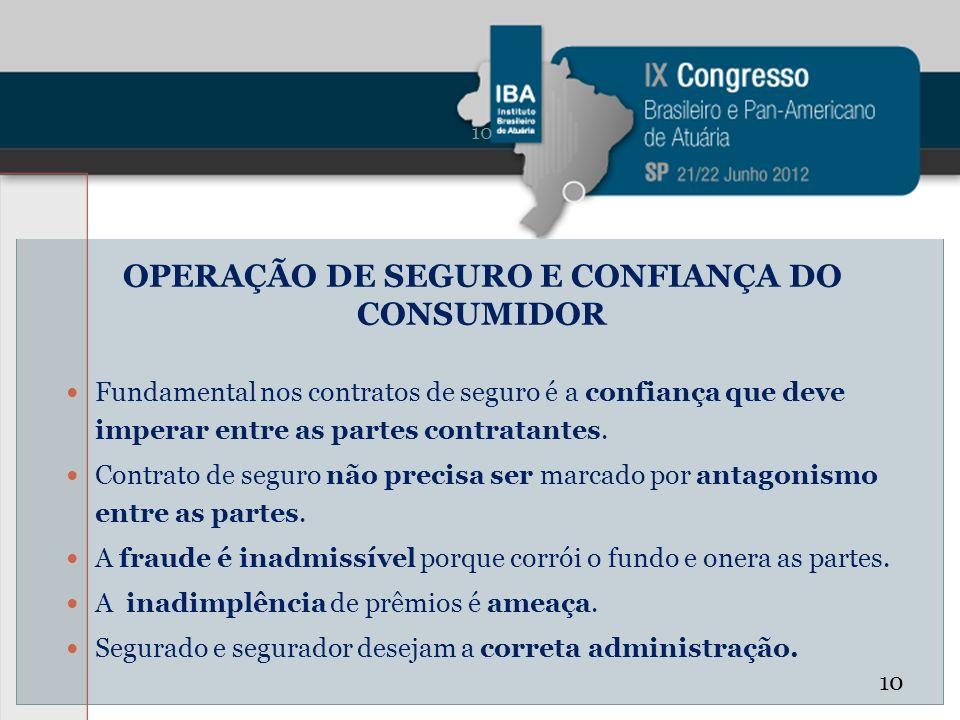 OPERAÇÃO DE SEGURO E CONFIANÇA DO CONSUMIDOR