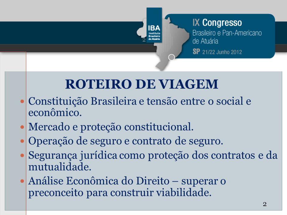 ROTEIRO DE VIAGEM Constituição Brasileira e tensão entre o social e econômico. Mercado e proteção constitucional.
